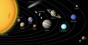 solar system cosmology - photo #12